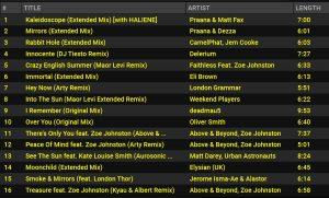 DJ Mac Neil – Female Vocal Trance Mix August 2020