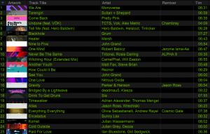 Trance Alliance Showcase 003 – Mixed by DJ Mac Neil